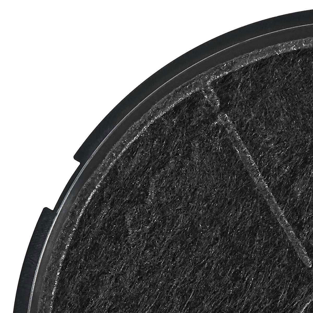 Aktivkohlefilter Dunstabzugshaube Universal 2021