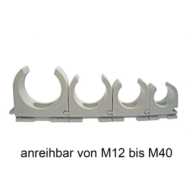 100x M20 Reihen-Klemmschelle mit M5 Langloch, Clipschelle, Rohrschelle für Kunststoffrohr - 3