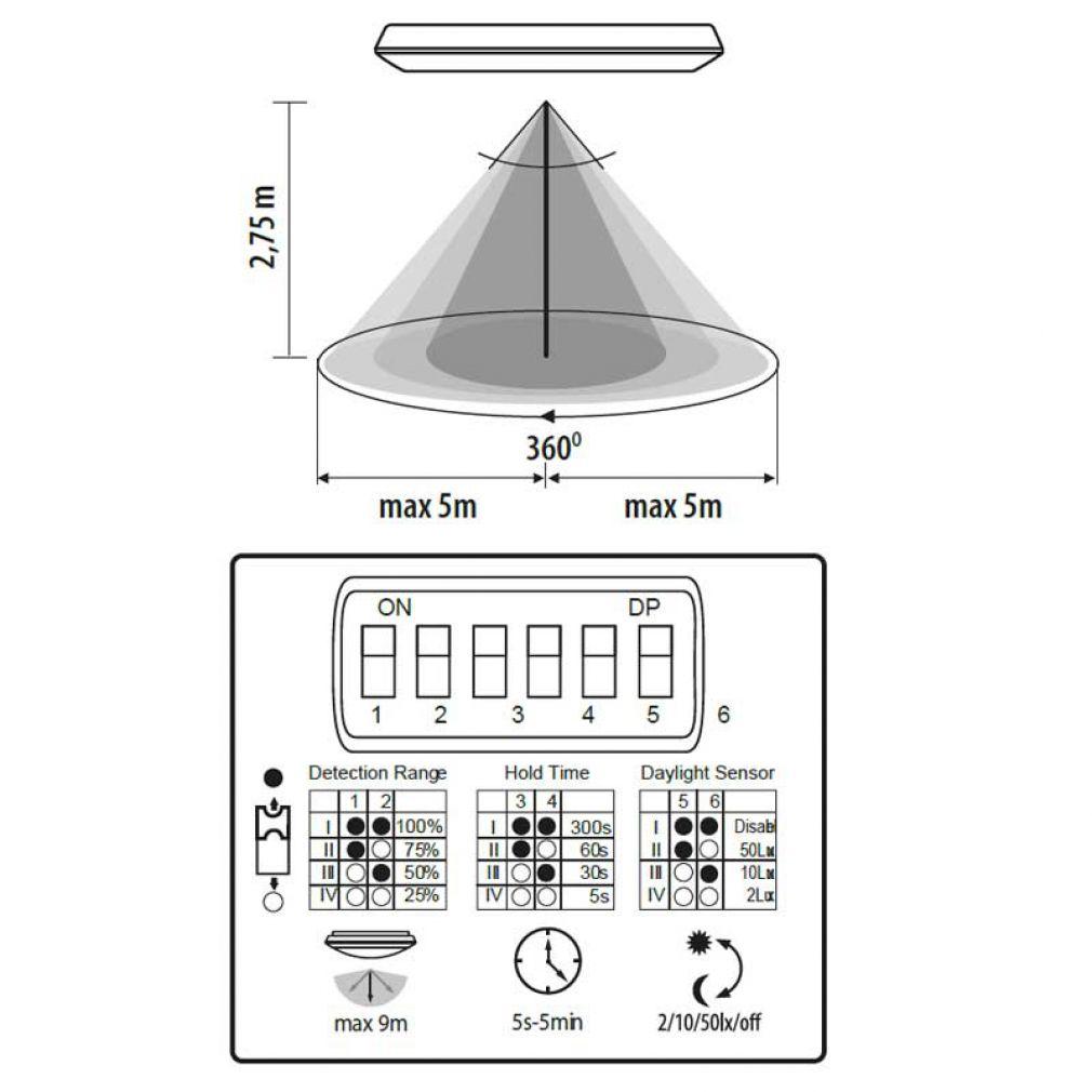 LED Deckenlampe mit Radar Bewegungsmelder Decken-Aufbauleuchte, 18W, IP54 - 5