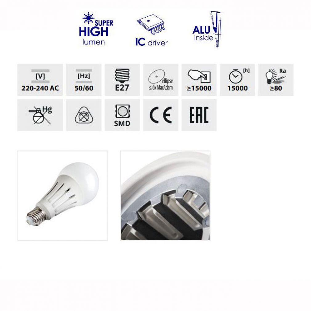 17W LED Lampe E27 warmweiss für z.B. Baustellenlampen Baustrahler Bauleuchten - 3